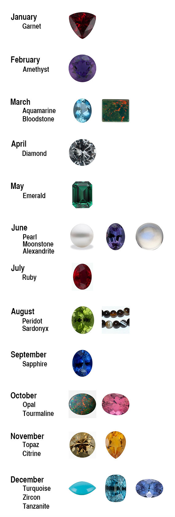 GIA and GJG certified for appraisals and gems
